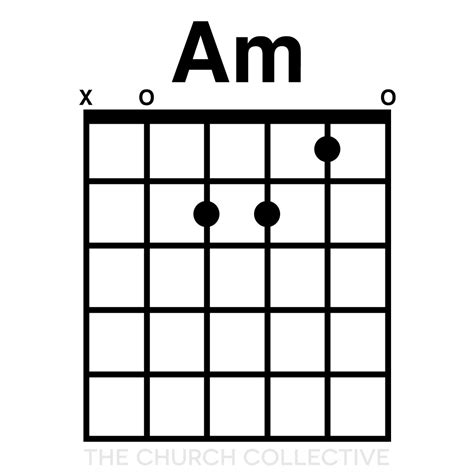 church guitar chords