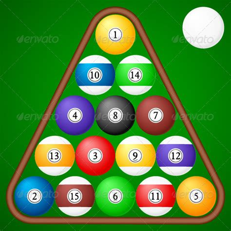 How Do U Rack Pool Balls by Billiard Set Up Images