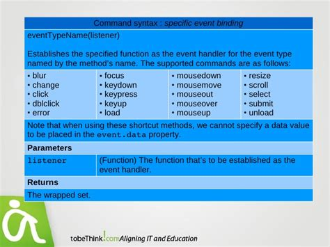 jquery easyui layout resize event jquery div resize event phpsourcecode net