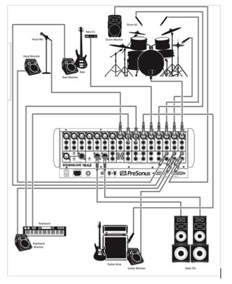 church sound system setup diagram live mixer diagram wiring diagrams mashups co