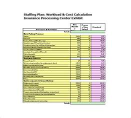 staffing model template staffing plan template excel plan template