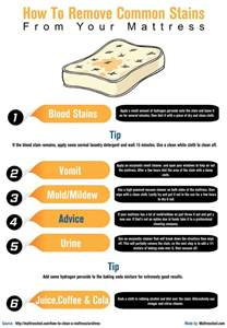 how to remove blood stains from mattress how to remove common stains from your mattress