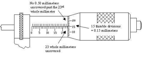 micrometer reading practice worksheets related keywords