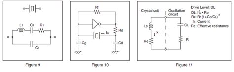 design guidelines for quartz crystal oscillators oscillation circuit design overview seiko instruments