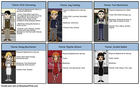 character analysis the great gatsby jordan character descriptions the great gatsby storyboard