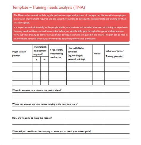 11 Training Needs Assessment Sles Sle Templates Needs Assessment Template