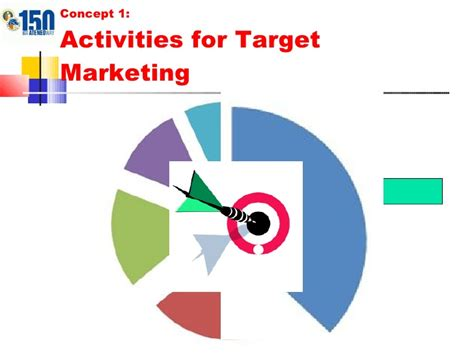 Mba Target Market Demographics by Chapter 8 Market Segments And Targets