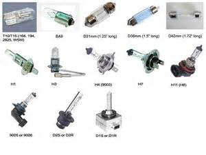 Automotive Bulb Chart Release Date Price And Specs