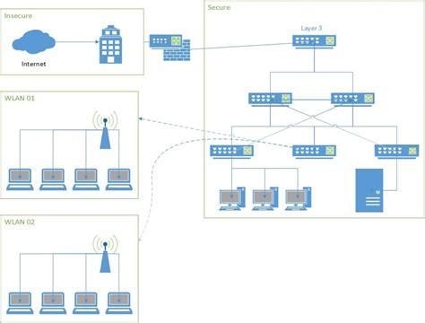 visio firewall diagram visio network diagram 01 devan s eportfolio