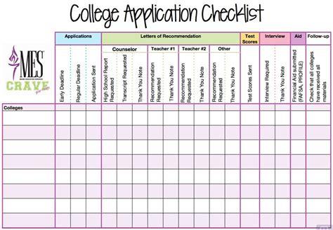 college checklist college application checklist spreadsheet search
