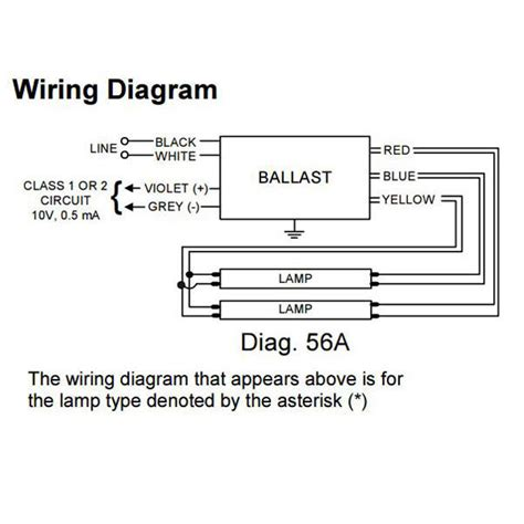 7 dimming ballast wiring diagram 28 images dimming