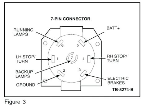 4 pin trailer wiring ford wiring diagram