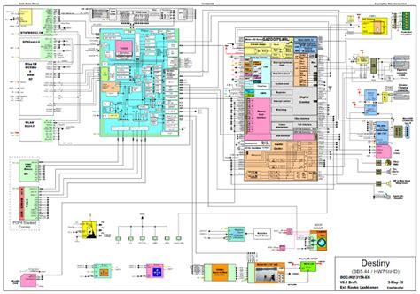 nokia c5 03 mobile software free nokia c503 rm697 rm719 1 2 service manual free