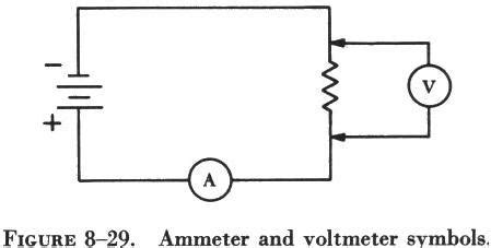 simple electrical circuit resistor what is on the test
