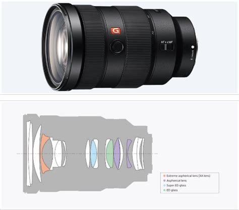Sony Lens Fe 24 70mm F2 8 Gm sony fe 24 70mm f 2 8 gm lens review dpreview