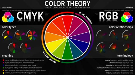design theory meaning choosing a good color scheme ltgf
