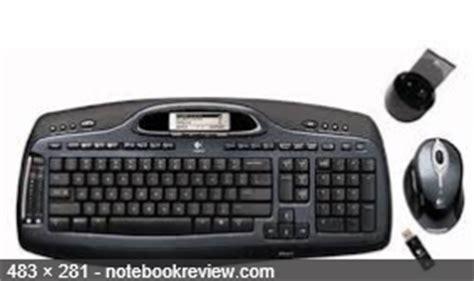 Keyboard Komputer Fleksibel jenis jenis keyboard pada komputer ilmu komputer dan blogging