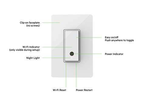 wemo light switch 3 10 outstanding home automation tech gadgets