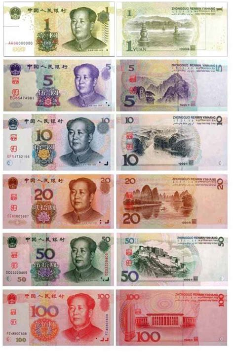 bank of china currency why china s current banknotes lian zekun medium