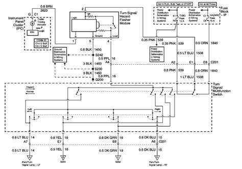 gm turn signal switch wiring diagram gm free engine