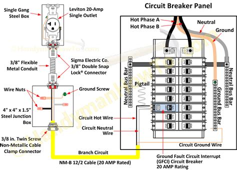 ground fault circuit interrupter wiring diagram dejual