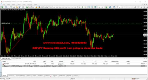 forex trading tutorial in tamil pdf forex trading training in tamil forex trading brokers in