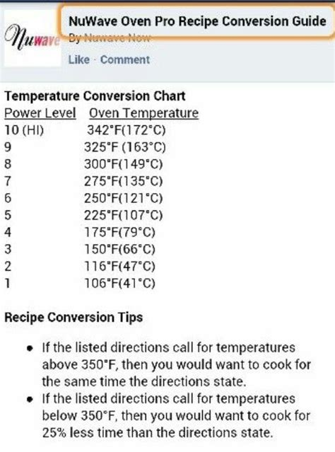 induction cooking temperature chart 1000 ideas about grain of salt on grains tequila bar and salts