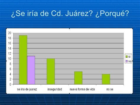 Empleos En Juarez Bolsa De Trabajo | buscco empleo en ciudad juarez buscco empleo en ciudad