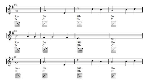 tutorial guitar my heart will go on my heart will go on trumpet sheet music titanic guitar
