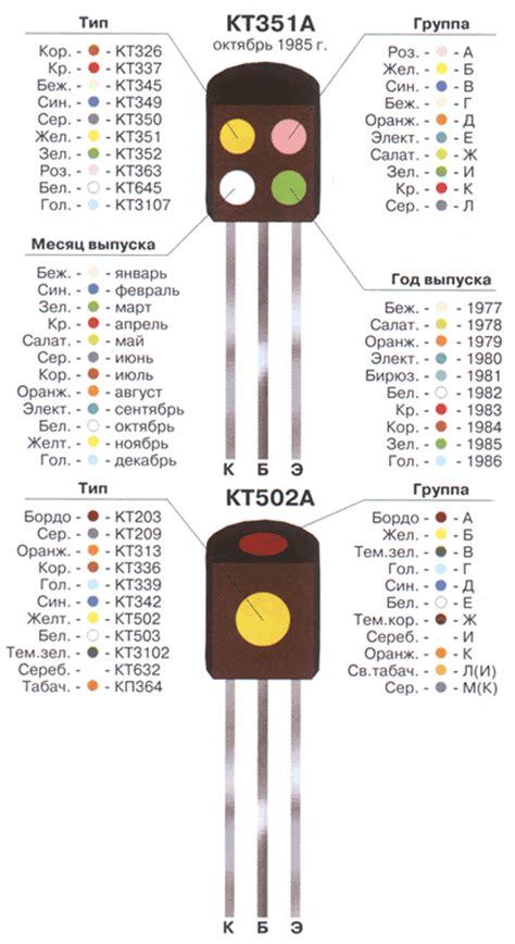 bipolar transistor selection guide bipolar transistor selection guide 28 images modstack hd igbt stack with primepack infineon