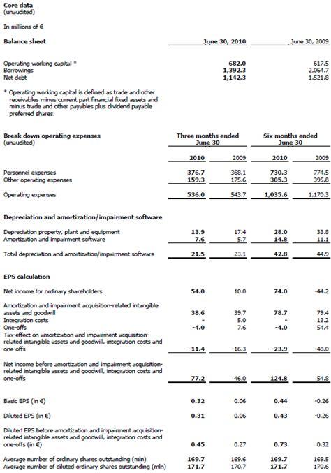 interim financial report template interim financial statement template types of financial