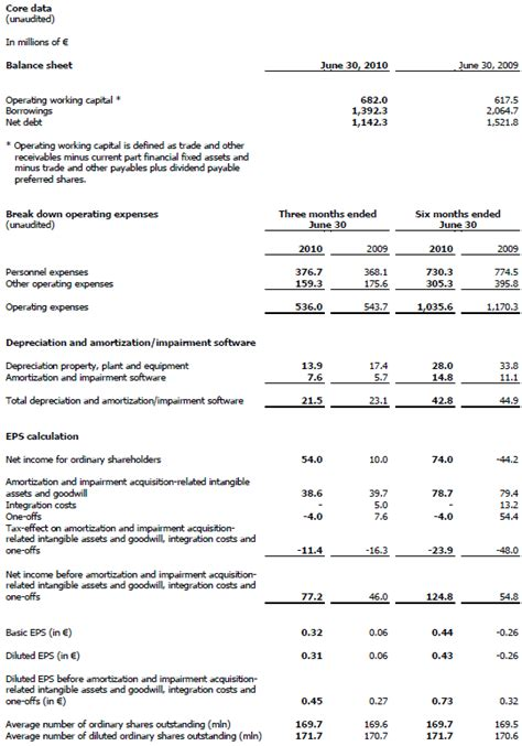 interim financial statements pay statements