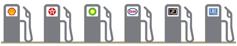 Bp Fuel Gift Card Uk - compare fuel cards bp shell esso texaco diesel direct