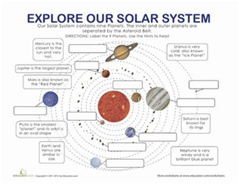 5th Grade Solar System Worksheets by Planets In Our Solar System Best Solar System Solar