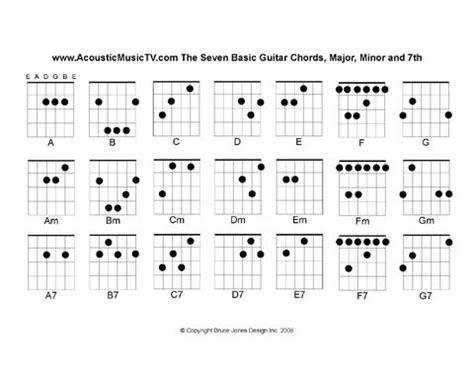 acoustic guitar chord chart acoustic tv pdf guitar chord chart from acoustic