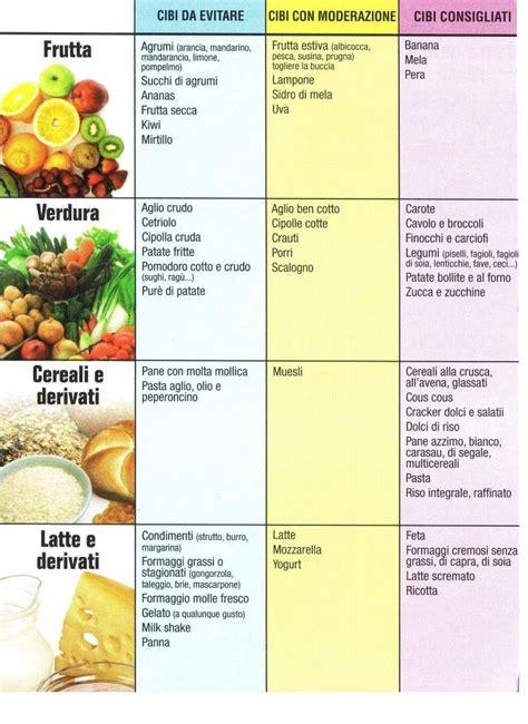 alimenti da evitare per il reflusso reflusso gastroesofageo
