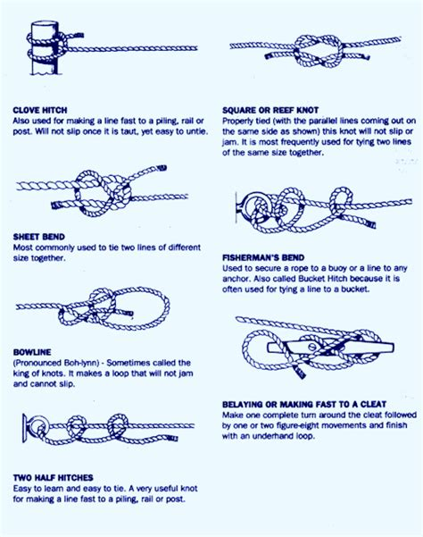 common boat knots common boating knots pictures to pin on pinterest pinsdaddy