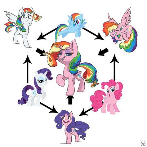 Bgc My Pinkie Pony Rainbow Dash And Friends Kantung Depan Tas R rarity pinkie dash fusion by atryl on deviantart