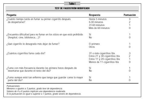 test di fagerstr m recomendaciones en el abordaje diagn 243 stico y terap 233 utico