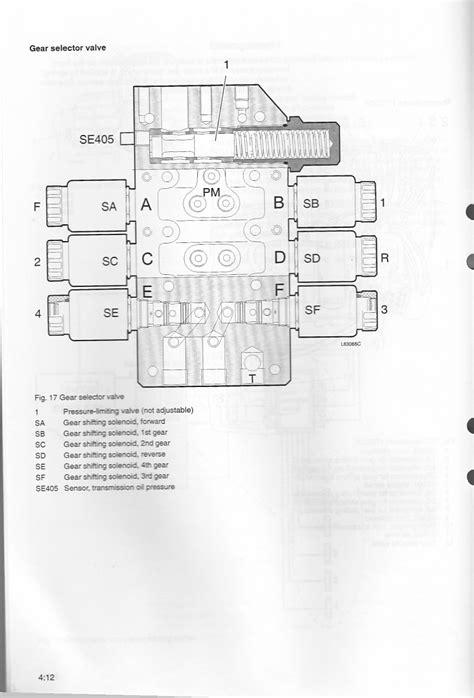 volvo l120e wiring diagram jzgreentown