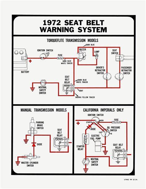 gem car e825 wiring diagram wiring diagrams wiring diagram