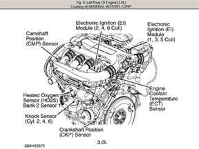 saturn l300 questions show crankshaft sensor for 2003 l300 saturn 3 0 v6 cargurus