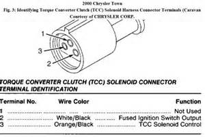 Chrysler Town And Country Transmission Problems 2000 Chrysler Town And Country Code P0740 Transmission