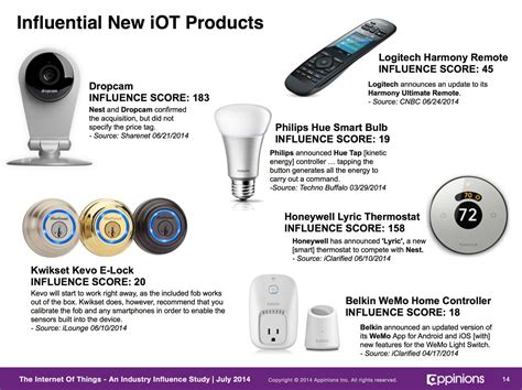 best home products apple and google dominate internet of things influence