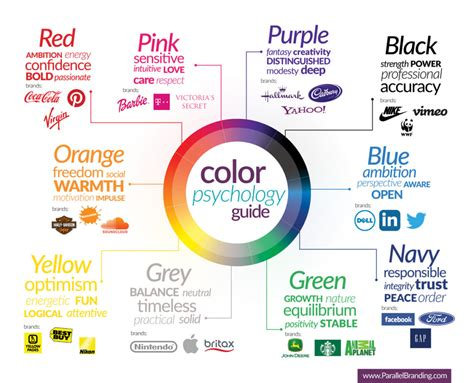 psychology color test color psychology how color psychology can help drive your