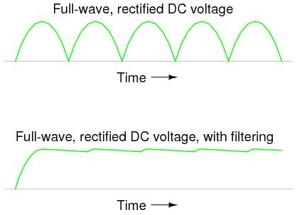 capacitor voltage rating rms or peak lessons in electric circuits volume vi experiments chapter 5