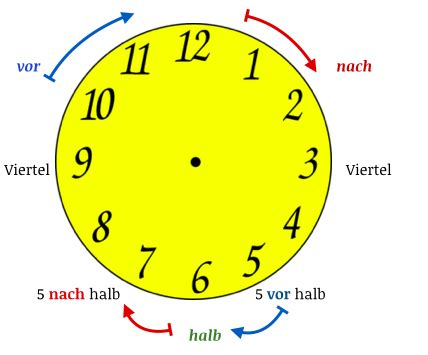 how to a in german how to tell time in german free german course