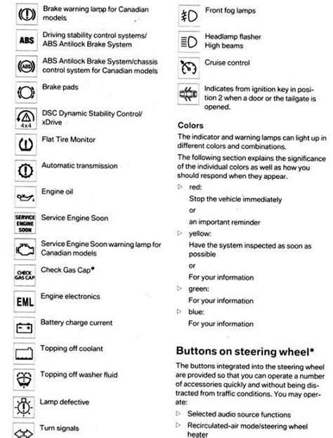 Bmw Dash Symbols Bmw Dashboard Warning Lights Symbols