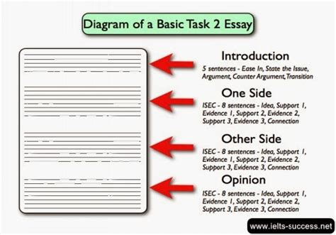 Academic Sle Essay Writing by Ielts Academic Writing Task 2 Sle Essays 28 Images