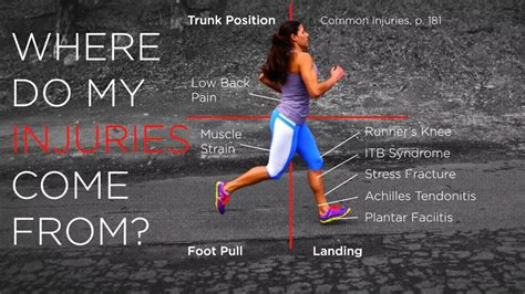how to your to run running form how to improve your running technique to run faster and avoid injuries